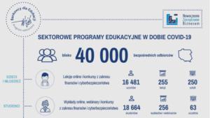 Sektorowe programy edukacyjne w dobie COVID-19