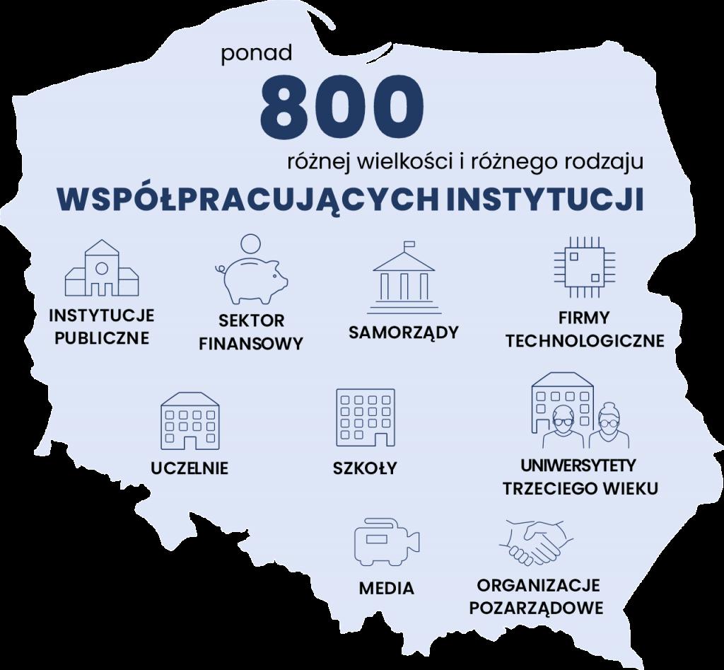 BDE - styczeń 2021 - ponad 800 współpracujących instytucji